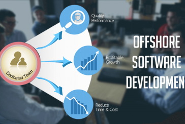 Offshore Software Development